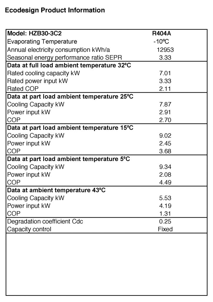 Ecodesign Information Zenith Scroll Condensing Units WEB READY_Page_07